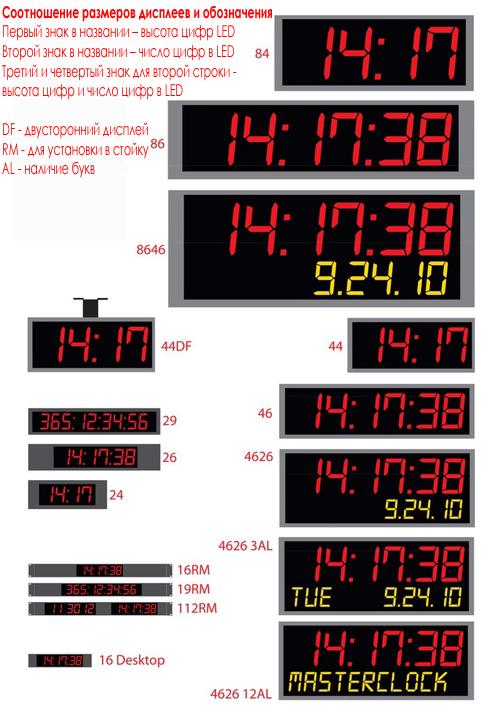 Электронное табло времени. Электронные часы.